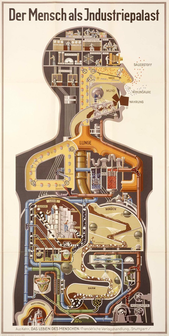 ManMachines-by-Fritz-Kahn